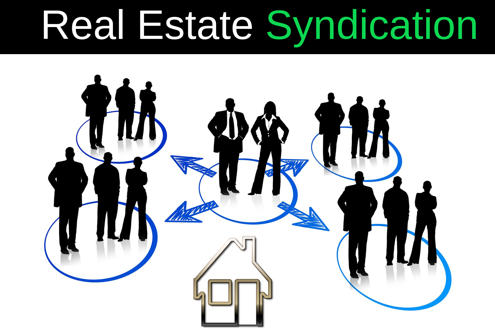 What Is Real Estate Syndication and How to Get Started